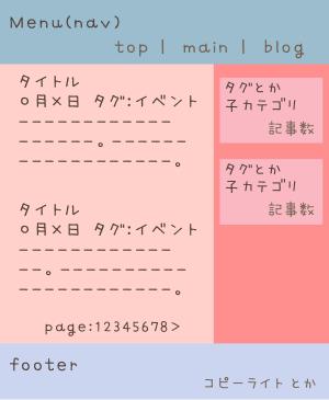 ブログっぽいページ